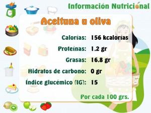 010 Aceituna u oliva