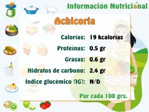 013 Achicoria